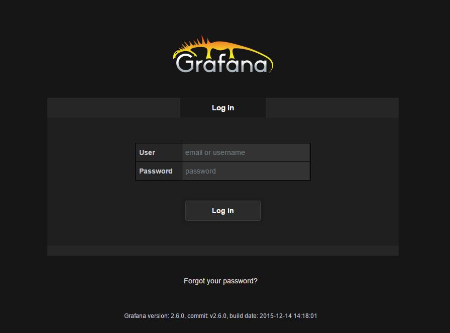 SmartThings Data Visualisation using InfluxDB and Grafana